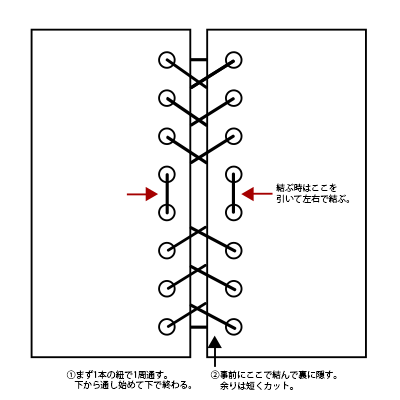 [tips]見栄えのいいコルセット紐の通し方